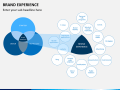 Brand experience PPT slide 1