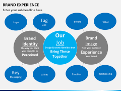 Brand experience PPT slide 10