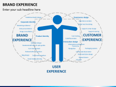 Brand experience PPT slide 3