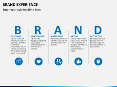Brand experience PPT slide 8