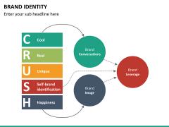 Brand identity PPT slide 26