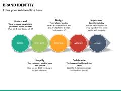 Brand identity PPT slide 28