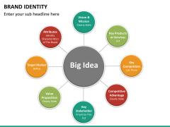 Brand identity PPT slide 30