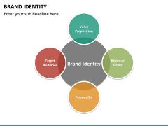 Brand identity PPT slide 31