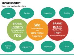 Brand identity PPT slide 18