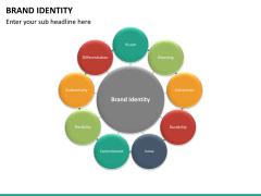 Brand identity PPT slide 21