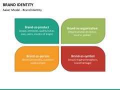 Brand identity PPT slide 22
