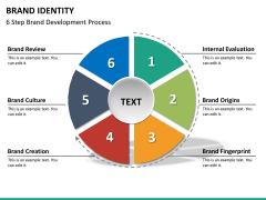 Brand identity PPT slide 23