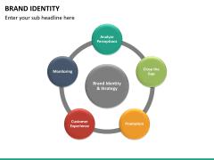 Brand identity PPT slide 25