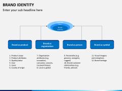 Brand identity PPT slide 11