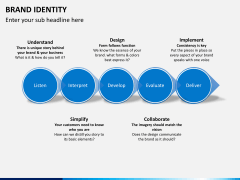 Brand identity PPT slide 12