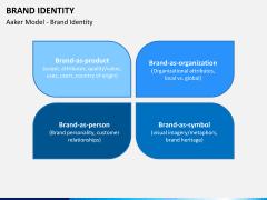 Brand identity PPT slide 6