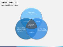 Brand identity PPT slide 8