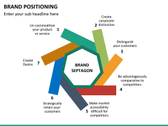 Brand positioning PPT slide 21