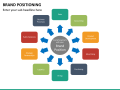 Brand positioning PPT slide 31