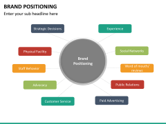 Brand positioning PPT slide 22