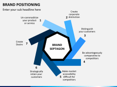 Brand positioning PPT slide 1