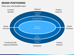 Brand positioning PPT slide 10