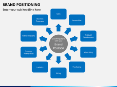 Brand positioning PPT slide 11