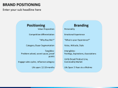 Brand positioning PPT slide 17
