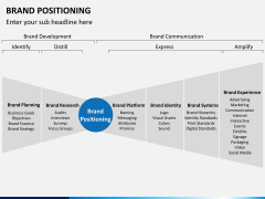 Brand positioning PPT slide 3