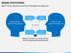 Brand positioning PPT slide 9