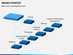Brand Strategy PPT Slide 5