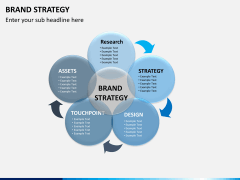 Brand Strategy PPT Slide 6