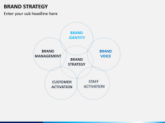 Brand Strategy PPT Slide 7