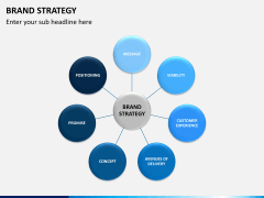 Brand Strategy PPT Slide 8