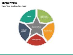 Brand Value PPT slide 18