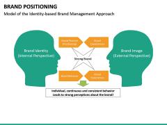 Brand Value PPT slide 32