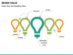 Brand Value PPT slide 21