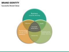 Brand Value PPT slide 24