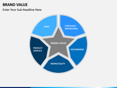 Brand Value PPT slide 1