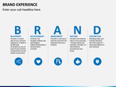 Brand Value PPT slide 2