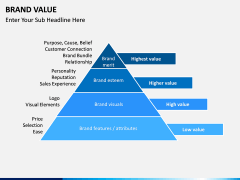 Brand Value PPT slide 6