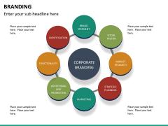 Branding PPT slide 11