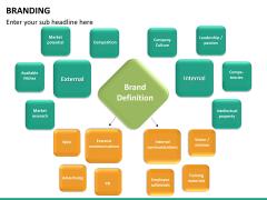 Branding PPT slide 20