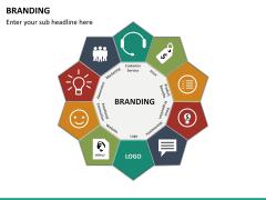 Branding PPT slide 13