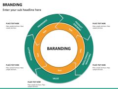 Branding PPT slide 14