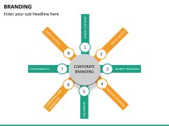 Branding PPT slide 17