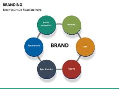 Branding PPT slide 18