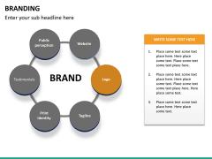 Branding PPT slide 19