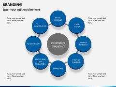 Branding PPT slide 1