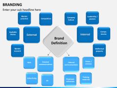 Branding PPT slide 10
