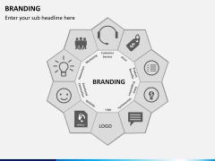Branding PPT slide 3