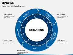 Branding PPT slide 4