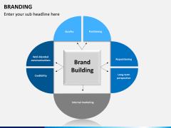 Branding PPT slide 6