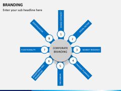 Branding PPT slide 7